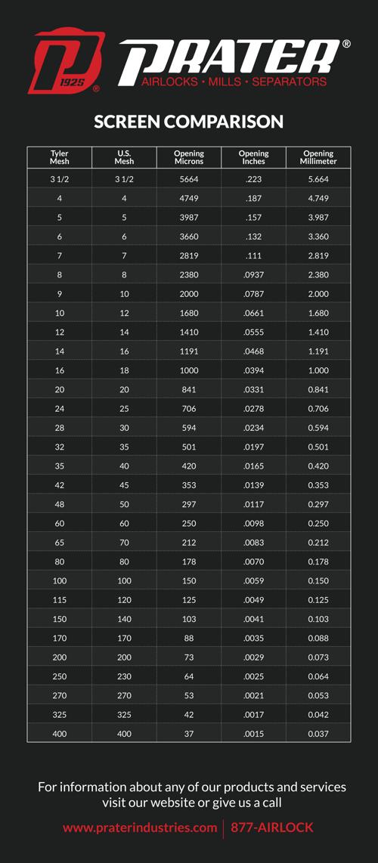 Sizing-Chart-final-black-back